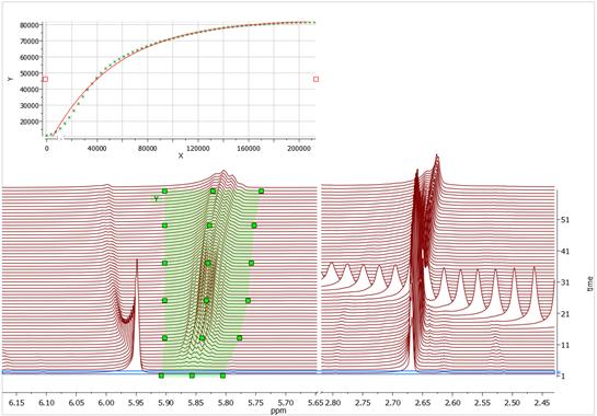 nmr-data-analysis