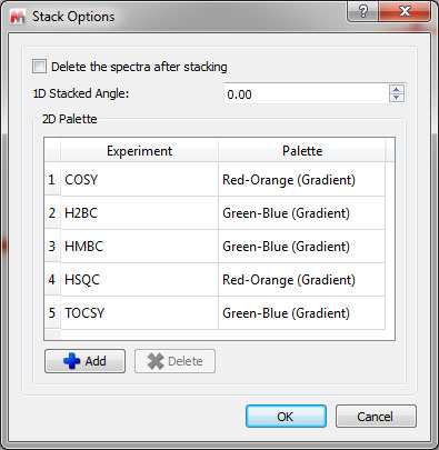 Capability to select different color automatically when superimposing 2D spectra