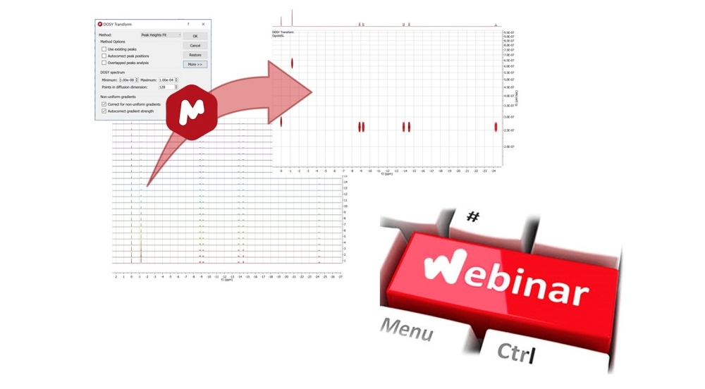[WEBINAR SERIES] MestReNova tools for DOSY processing
