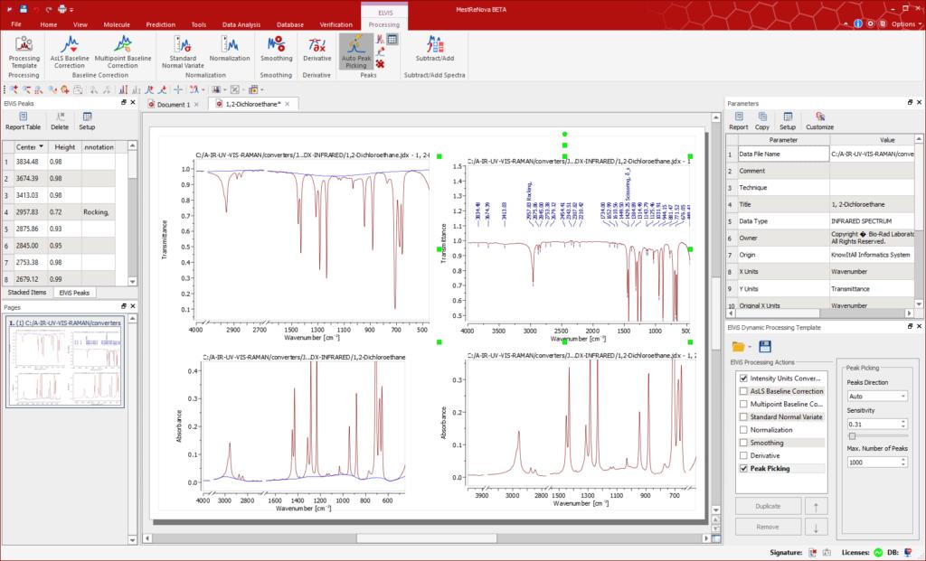 Mnova ElViS - Electronic and Vibrational Spectroscopies